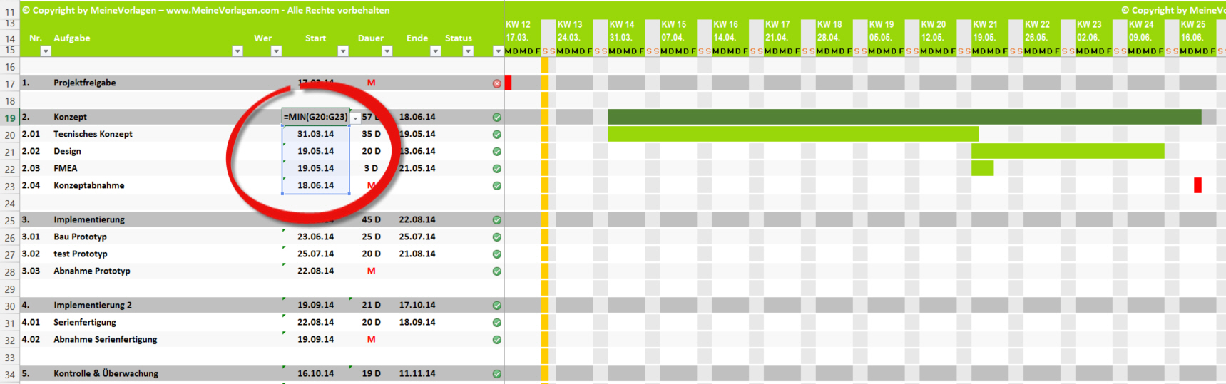 Projektplan - Hauptaufgabe mit abhängiger Startdatum